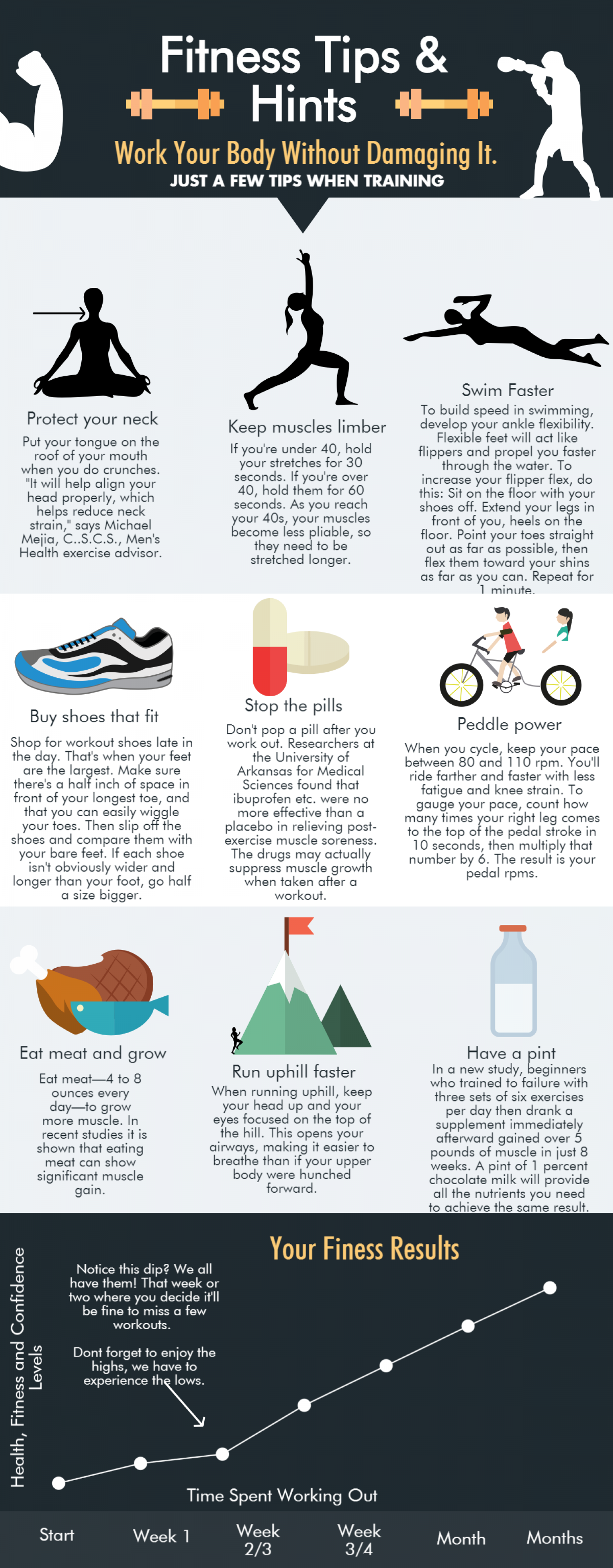 Fitness Tips Infographic