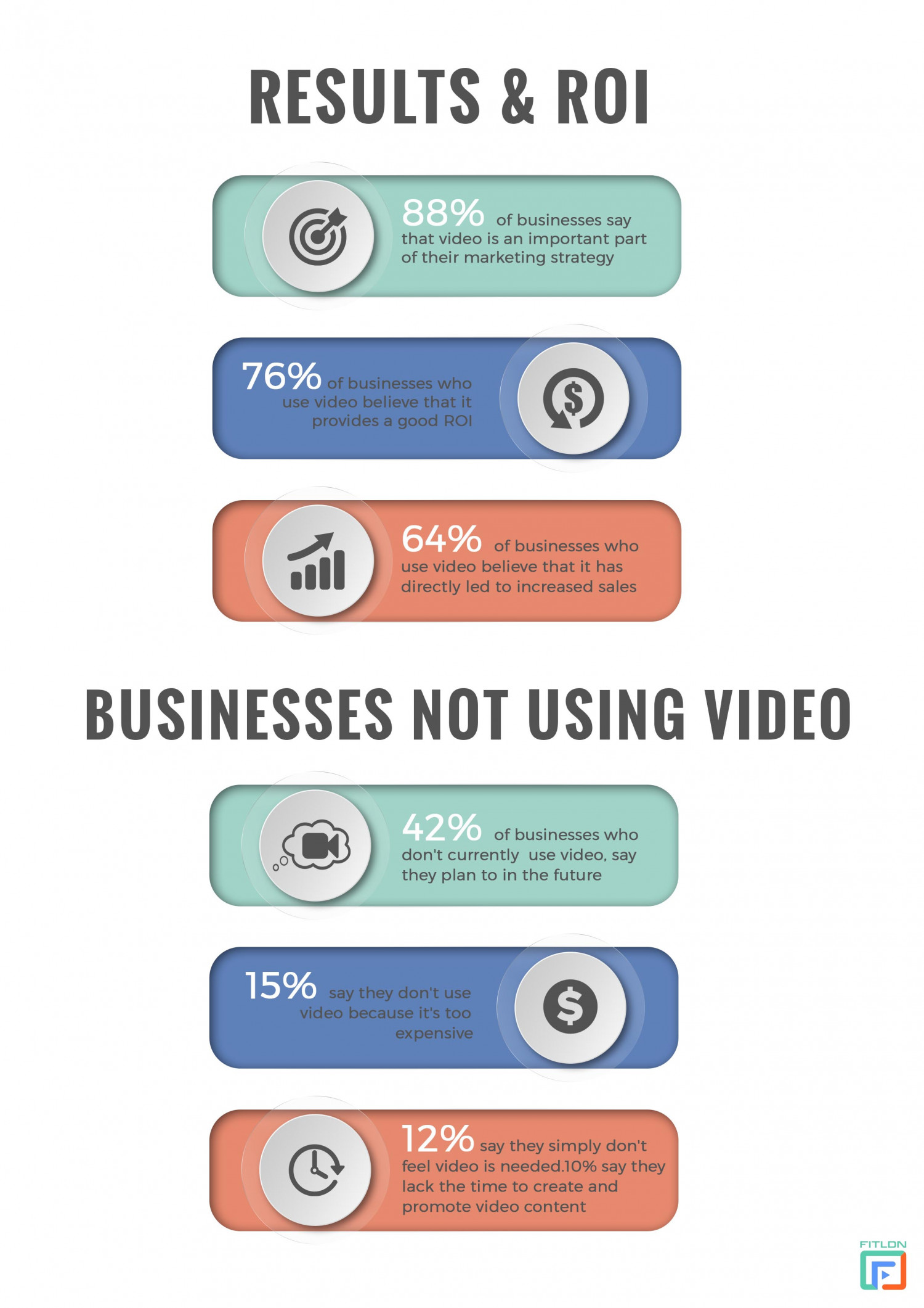 Fitness Video Company London Infographic