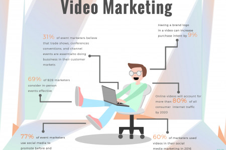 Fitness Video Marketing Infographic