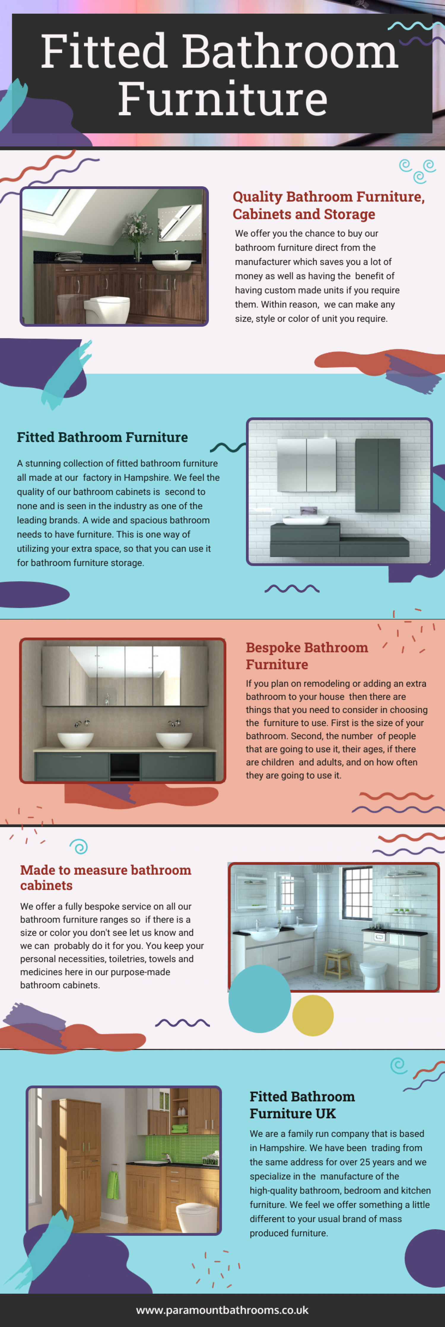 Fitted Bathroom Furniture Infographic