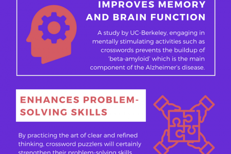 FIVE AMAZING BENEFITS OF CROSSWORD PUZZLES Infographic