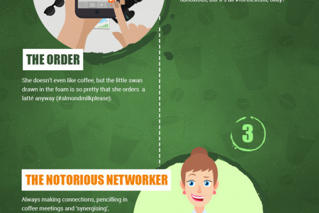 Five coffee shop personalities you'll meet working in East London Infographic