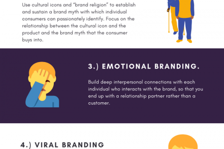Five epic branding strategies your brand will thank you for. Infographic