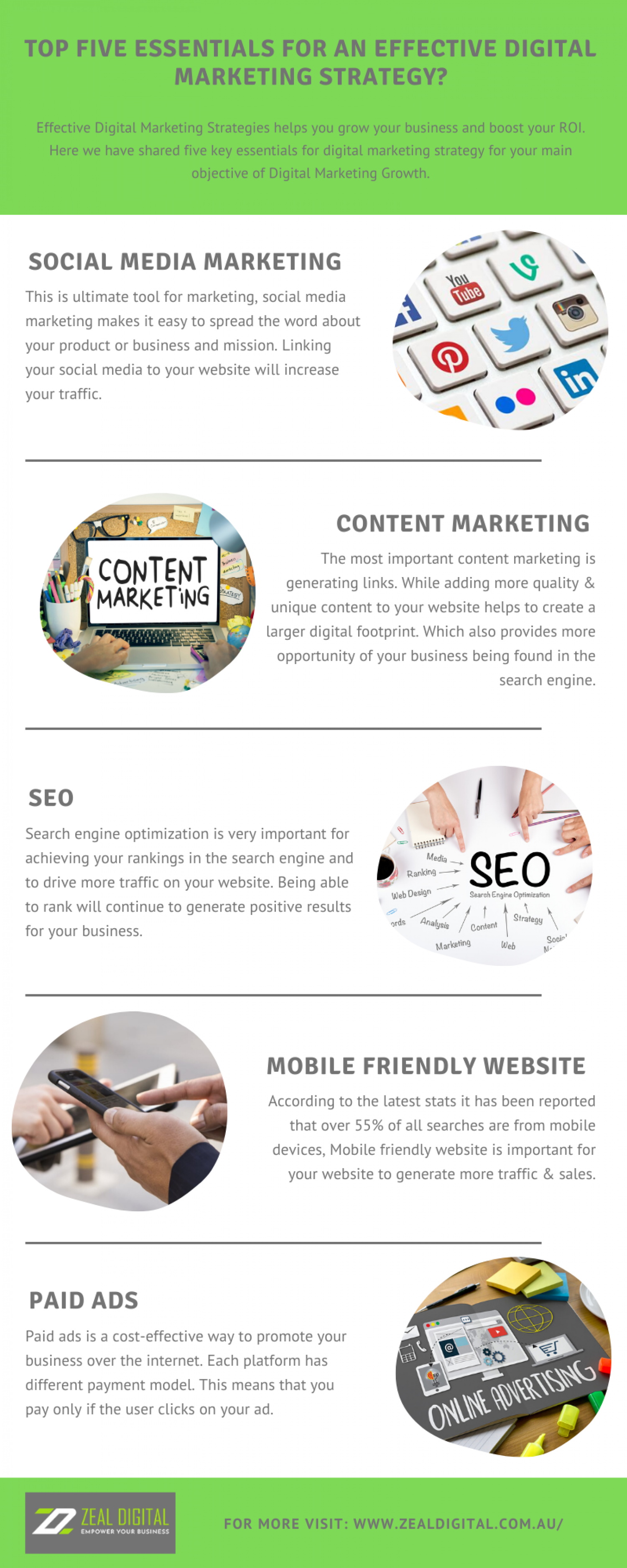 Five Essentials for an effective Digital Marketing Strategy | Zeal Digital   Infographic