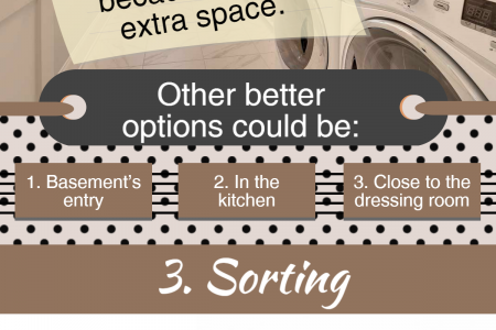 Five Ideas for Your Laundry Room Remodeling Infographic