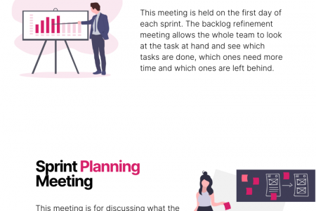 Five Important Scrum Meetings You Should Know Infographic