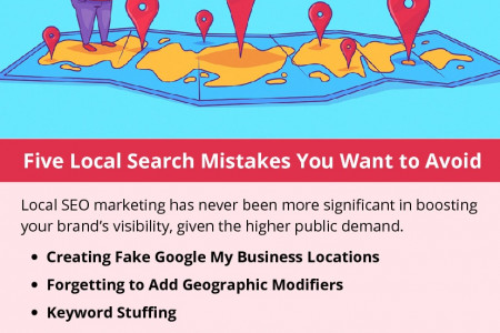 Five Local Search Mistakes You Want to Avoid Infographic