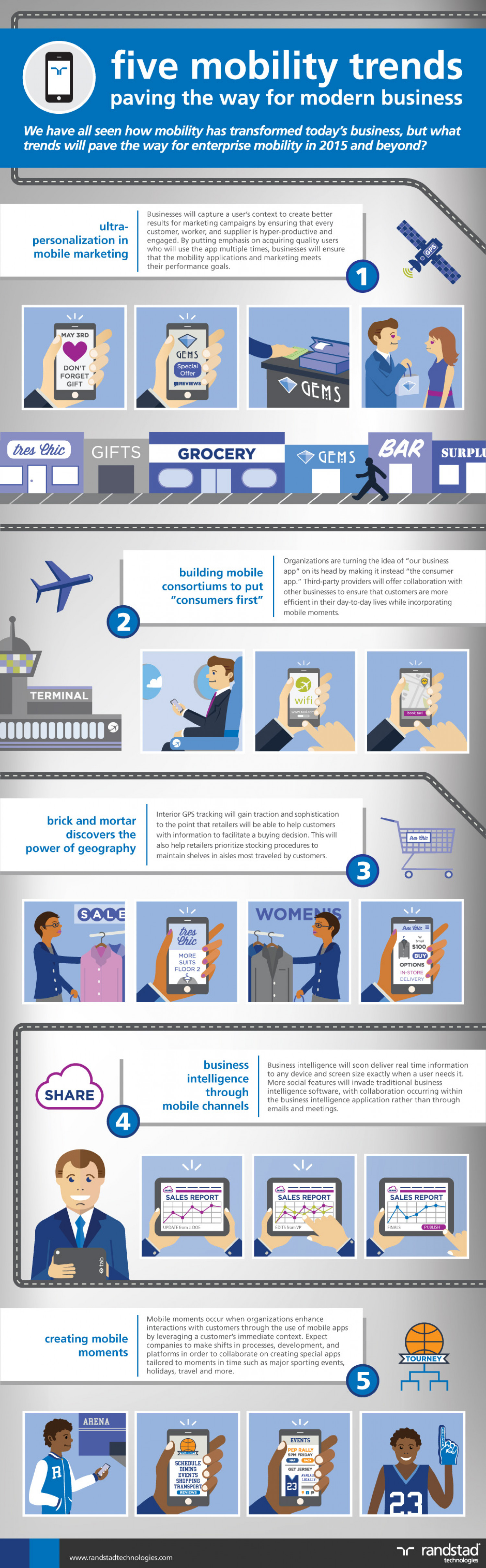 Five Mobility Trends - Paving he way for modern business  Infographic