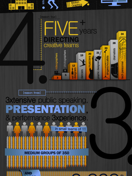 Five Reasons to Hire me as Art Director Presentation  Infographic