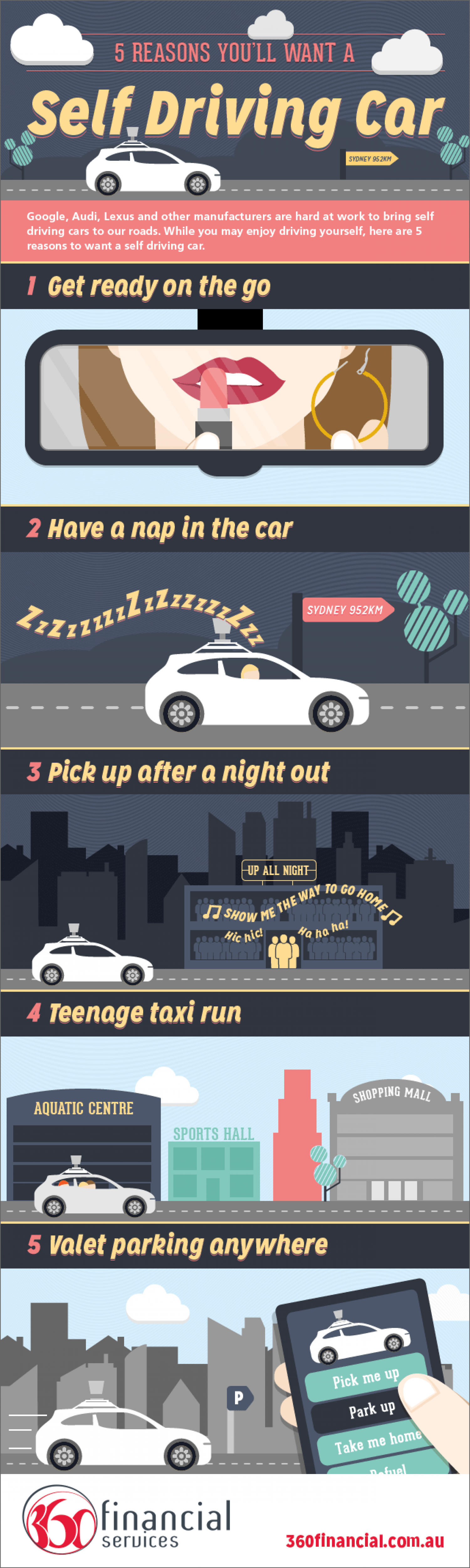 Five Reasons to Want a Self Driving Car  Infographic