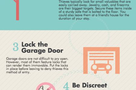 Five Steps To Prep Your Home Before Leaving on Vacation Infographic