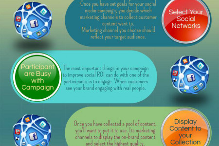 Five Things Requried To Run Incredible Social Media Campaigns Infographic