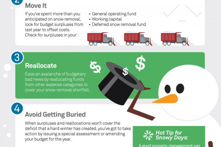 Five Tips For Cold Weather Planning Infographic