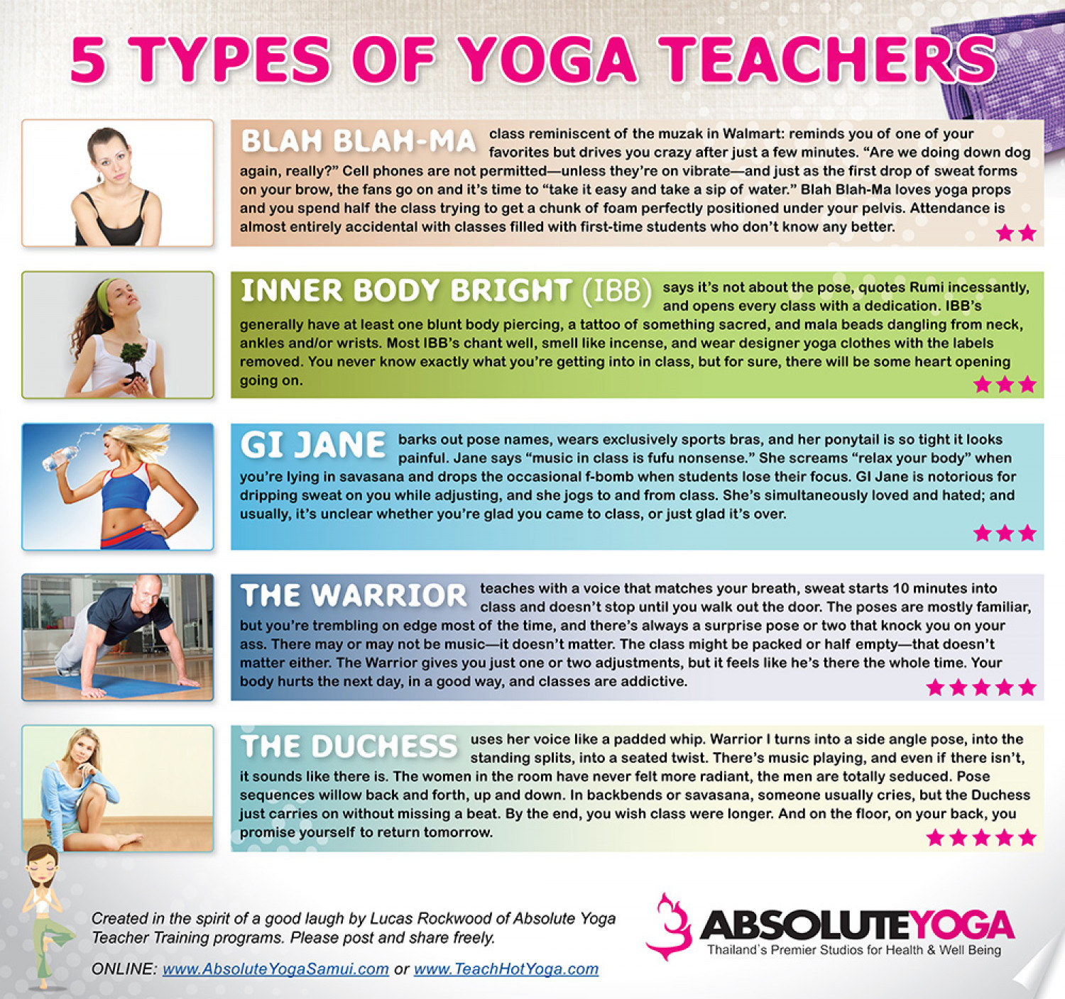 Five Types Of Yoga Teachers Visual Ly