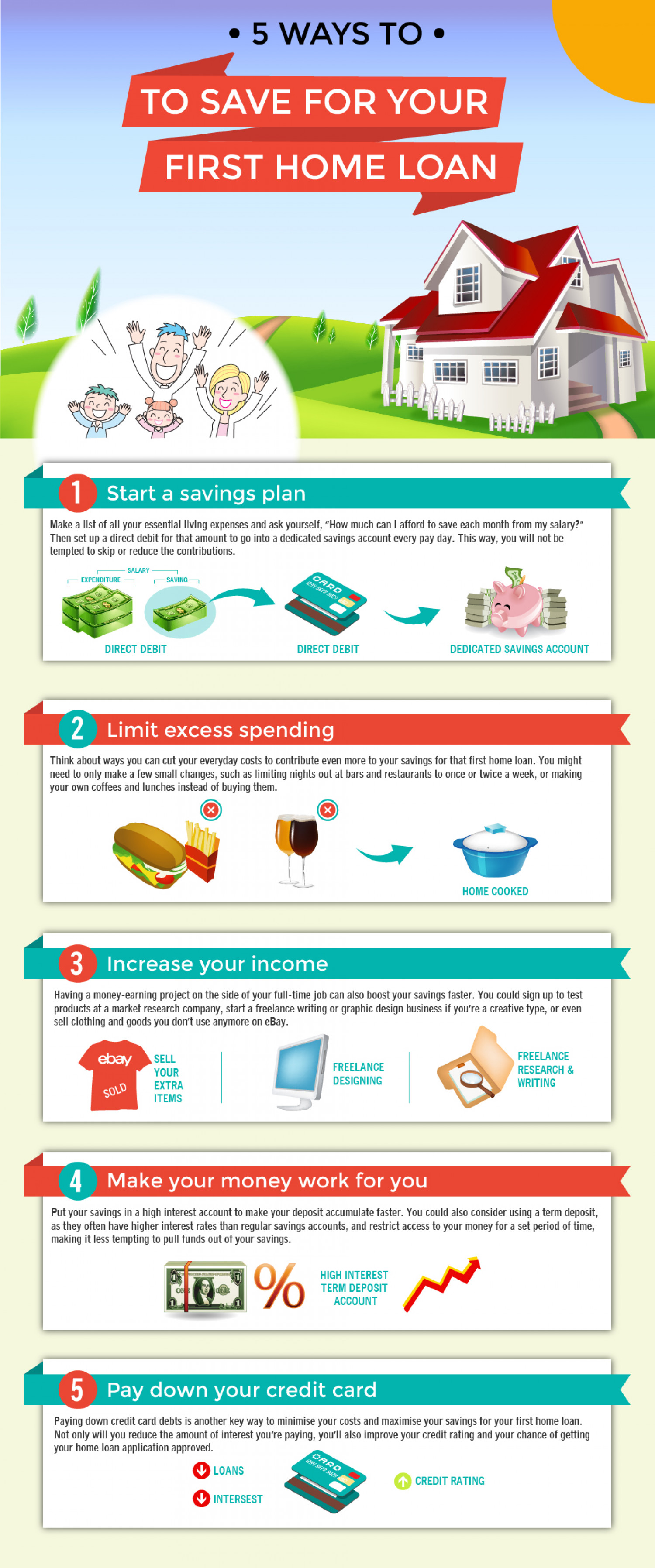 Five Ways to Save for  a Home Loan Infographic