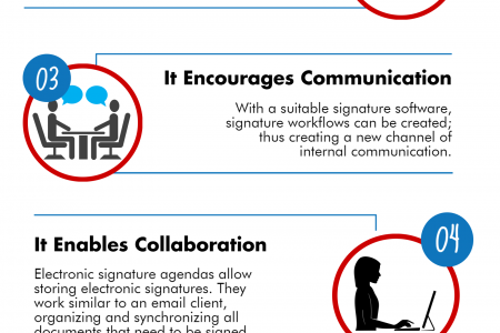Five ways using digital signature increases workplace productivity Infographic