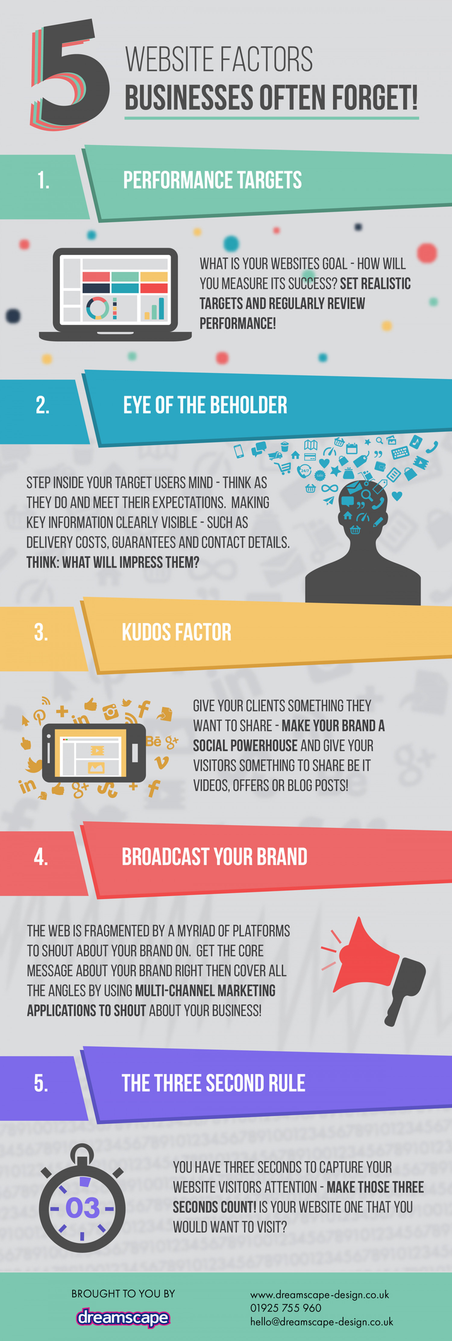 Five Website Factors Businesses Often Forget! Infographic