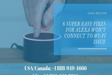 Fix Alexa Won't Connect to Wi-Fi – Dial 888-949-4666 & Get Instant Help Infographic
