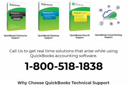 Fix All QuickBooks Errors Immediately by QuickBooks Enterprise Support & Solutions Phone Number USA Infographic
