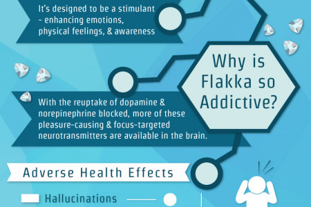 Flakka Addiction Infographic