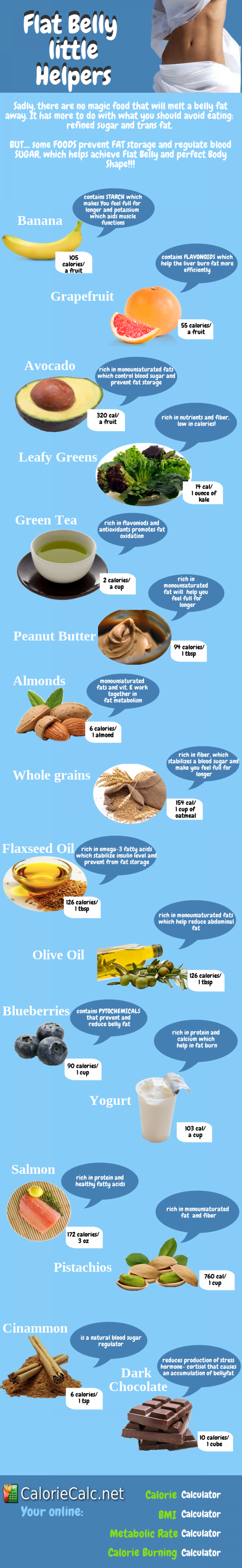 Flat Belly little helpers Infographic