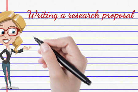 Flawless Research Proposal Services Infographic