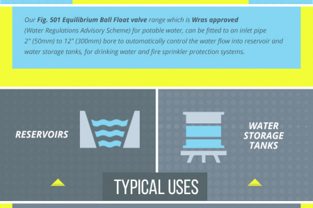 Float Valves Infographic