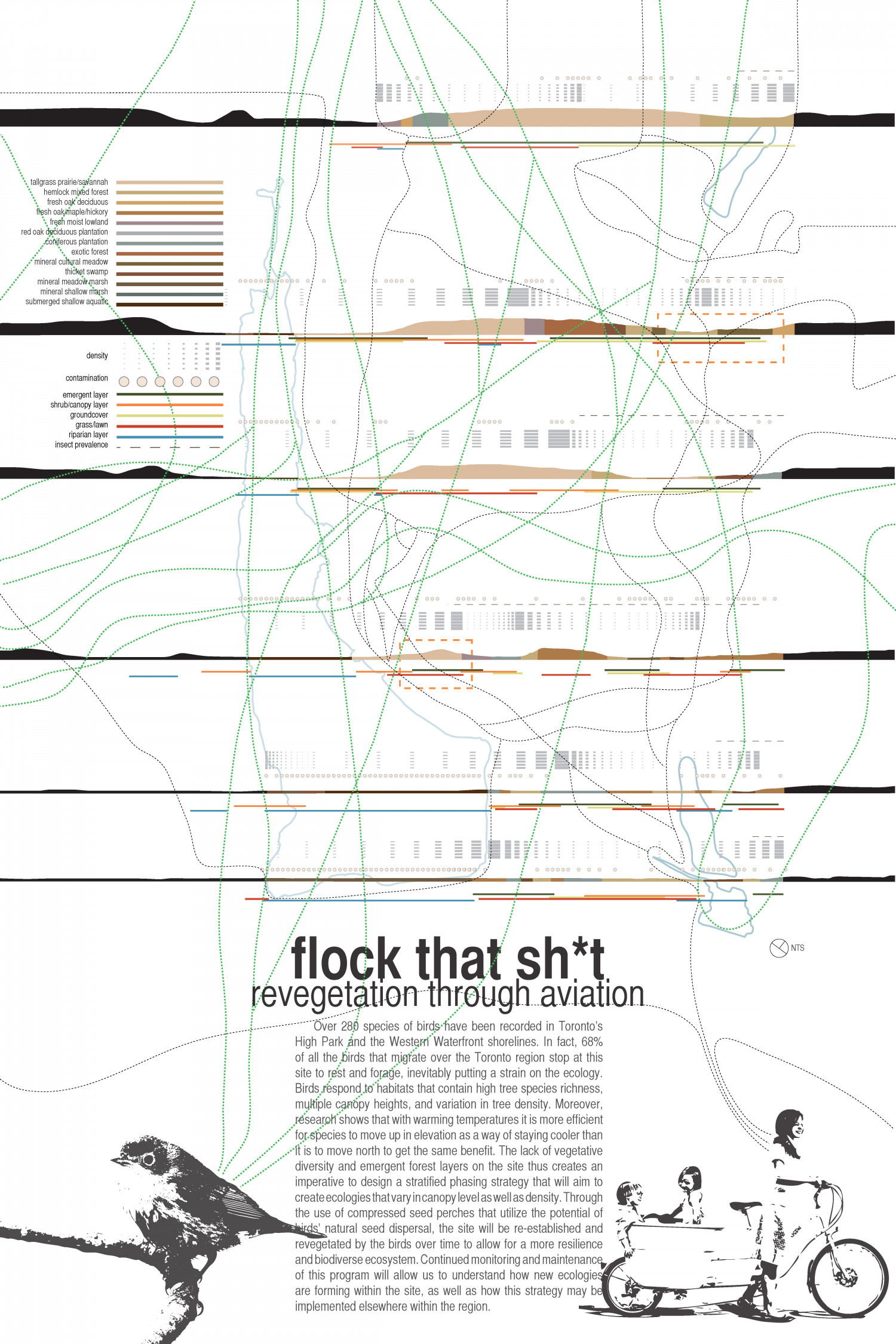 Flock That Sh*t Infographic