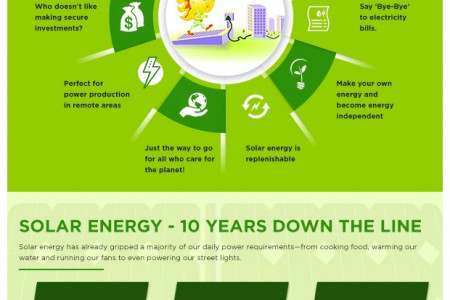 Florida Solar Energy Systems Infographic