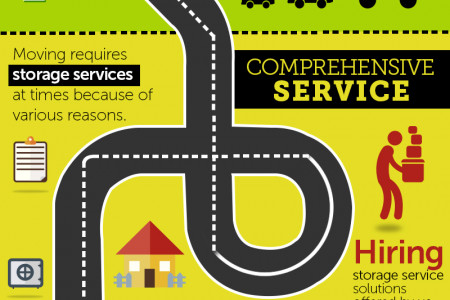 Florida Storage Services For your Temporarily Store Goods Infographic
