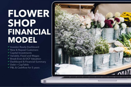 FLOWER SHOP BUSINESS PLAN FINANCIAL MODEL EXCEL TEMPLATE Infographic