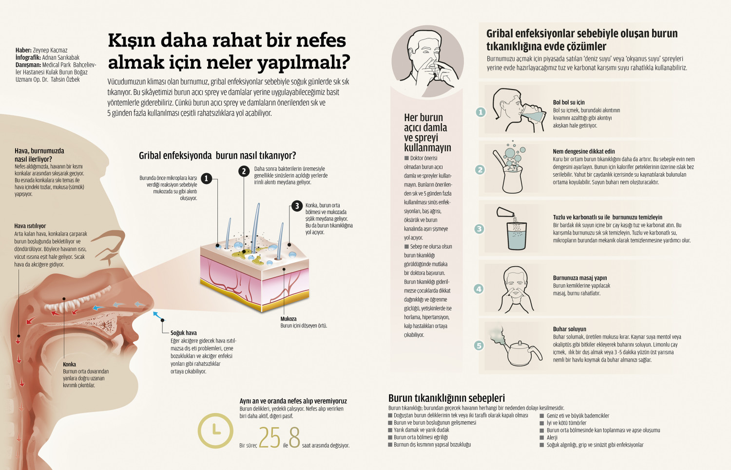 """""""Flu and measures- sigh of relief """" Infographic"""