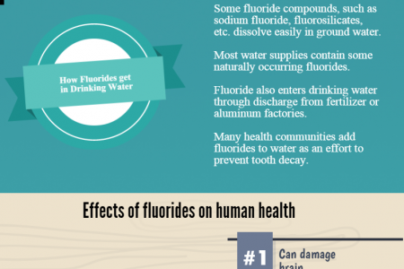 Fluorides in water.Some facts you need to know Infographic