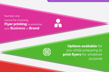 Flyer Printing: The Cheapest means of advertising your Business, Brand Name or Product. Infographic