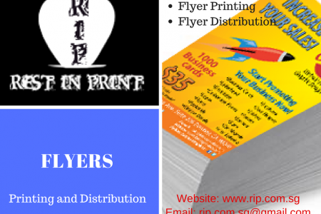 Flyers - Rest in Print Infographic