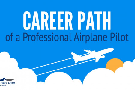 FlyHAA Career Path for Airplane Pilots Infographic