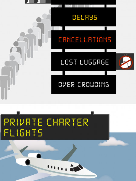Flying With a Charter Vs. Flying Commercial Infographic
