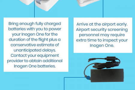 Flying With Your Portable Oxygen Concentrator  Infographic