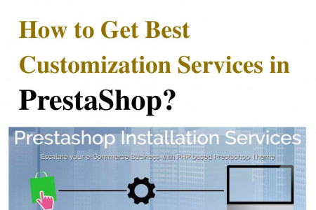 FMM PrestaShop Store Design Services Infographic