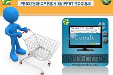 FMM's PrestaShop Google Rich Snippet Extension  Infographic