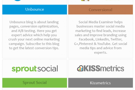 Follow 15 Blogs That'll Help You Acquire More Conversion  Infographic