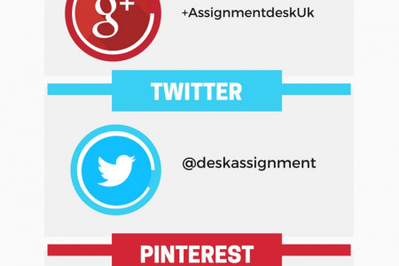 Follow Assignment Desk on Social Sites Infographic