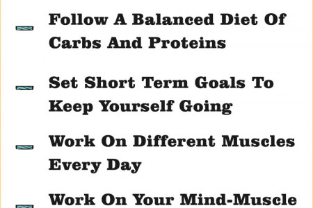 Follow these steps to keep yourself fit and healthy By Kunal Bansal Chandigarh Infographic