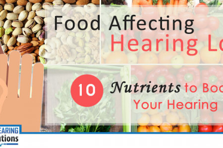 Food Affecting Hearing Loss – 10 Nutrients to Boost Your Hearing Infographic