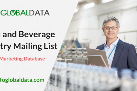 Food and Beverage Industry Mailing List Infographic