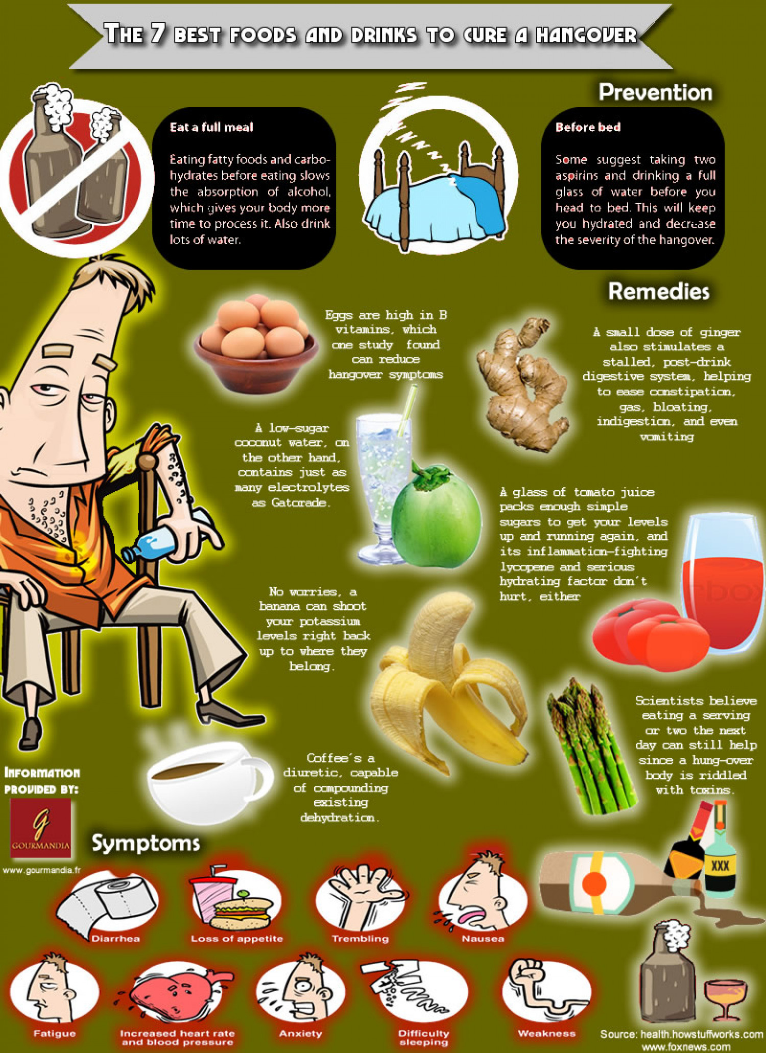 Food and Drinks to Cure Hangover Infographic