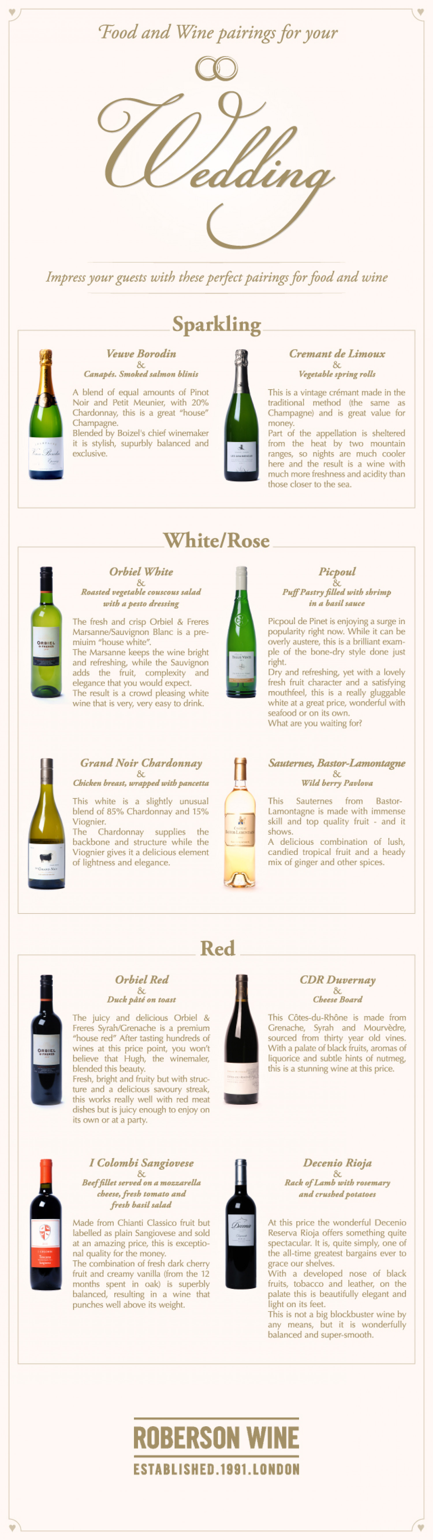 Food and Wine Pairings for your Wedding Infographic