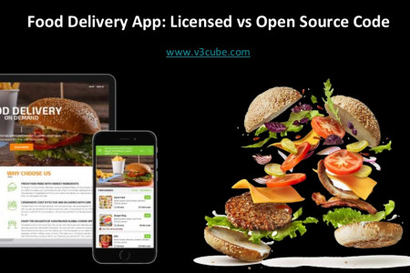 Food delivery app: Licensed vs open source code Infographic