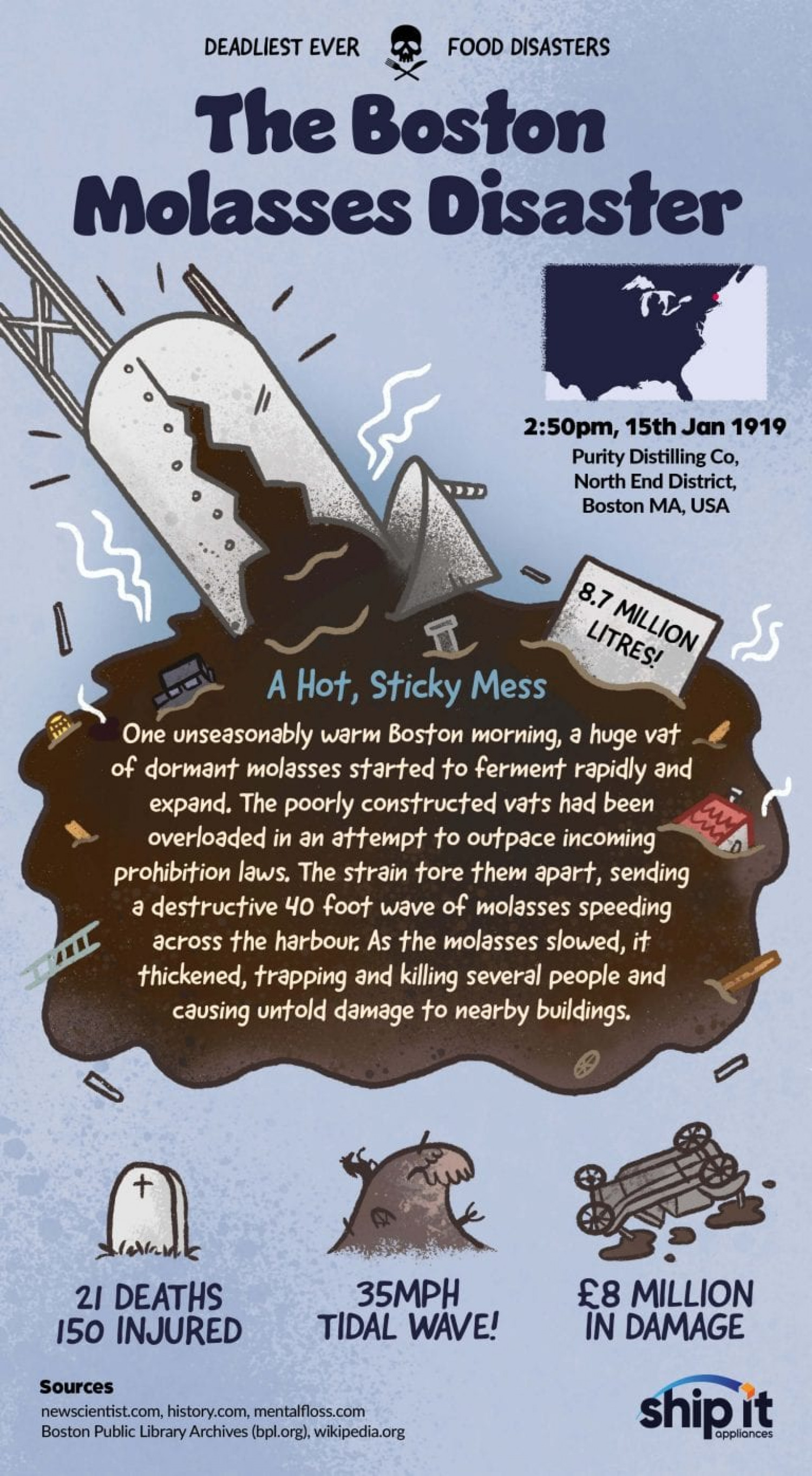 Food Disasters Around The World: Boston Molasses Mishap Infographic