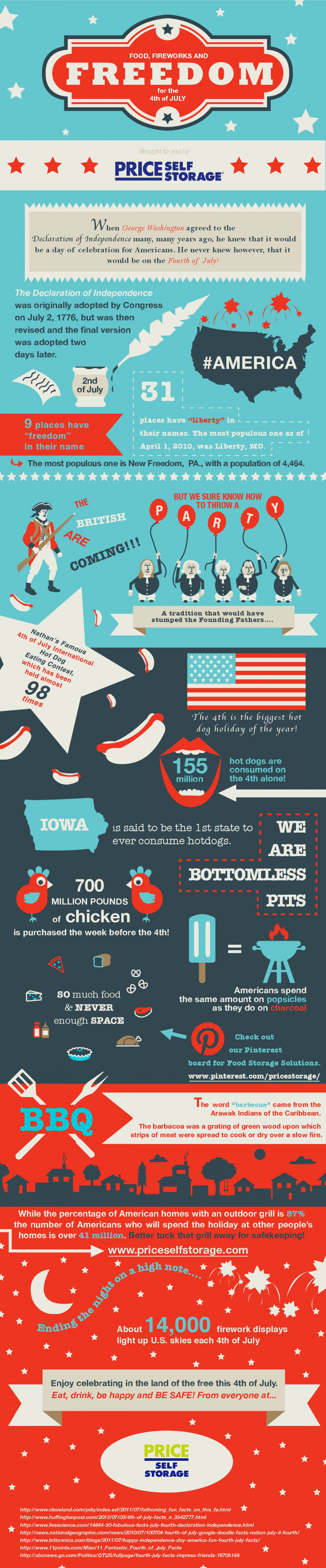 Food, Fireworks & Freedom For the 4th of July Infographic